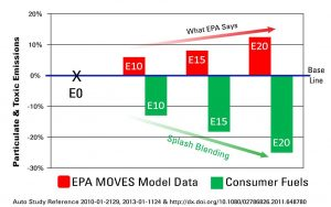 MOVES-Model-Graph-2016